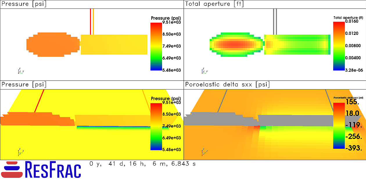 The effect of depletion on DFIT pressure and stress measurements