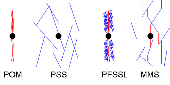 A typical pressure response during injection in a DFIT.