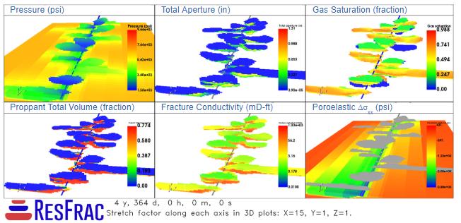 ResFrac Simulation Screenshot (Generic Case)