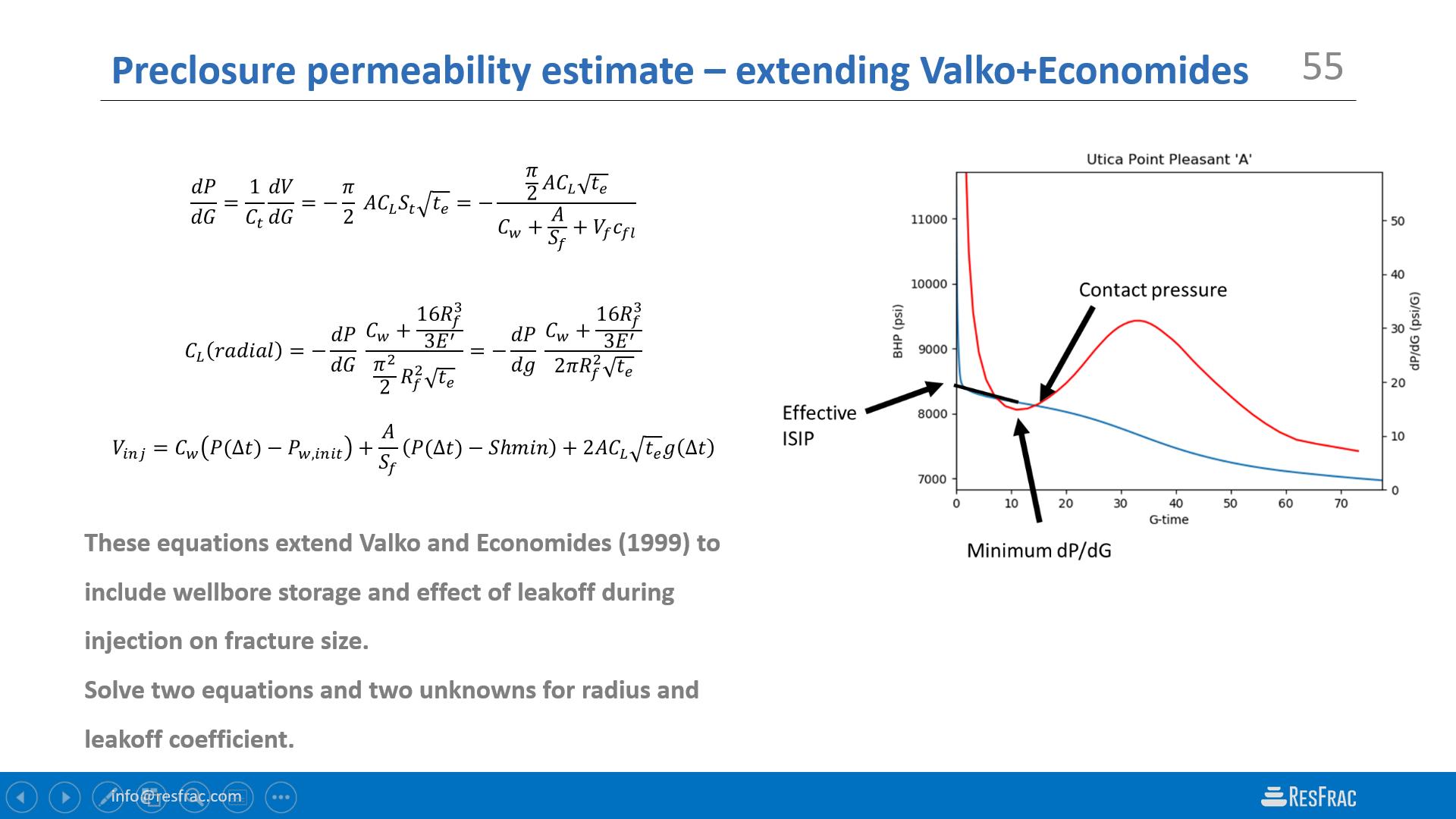 DFIT Permeability Estimation