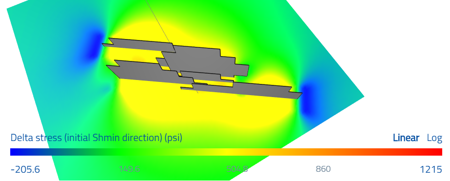 Stress shadow around propagating hydraulic fractures