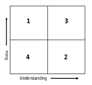 Hollings diagram